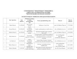 Univerzitet » Mediteran«