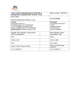 Denkmit prasak protiv kamenca 1,5 kg_Lista o sastavu detegenta