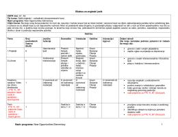 Silabus za engleski jezik Naziv programa: New Opportunities