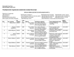 Postdiplomske magistarske akademske studije Ekonomije