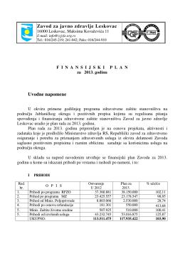 Finansijski plan za 2013. godinu - Zavod za javno zdravlje Leskovac