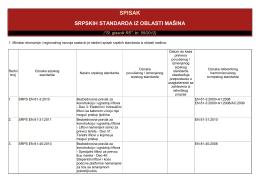 Spisak srpskih standarda