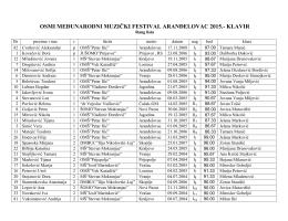 Клавир ранг-листа 2015.
