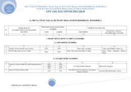 Lista dozvoljenih sredstava za upotrebu u