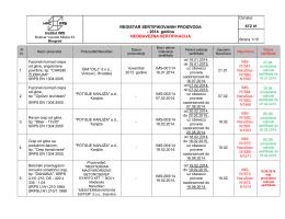 Registar 2014-neobavezna sertifikacija