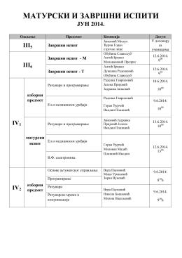 матурски и завршни испити јун 2014.