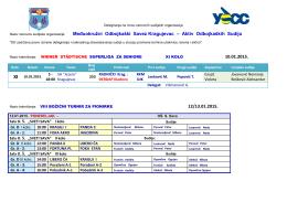 Kragujevac 17.pdf