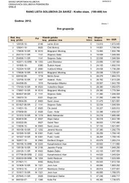 km Sve grupacije Godina: 2012.