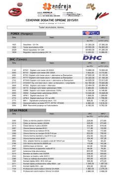 Dodatna oprema 2015 / 1 objavljeno