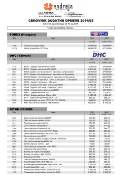 Dodatna oprema 2014 / 3 objavljeno
