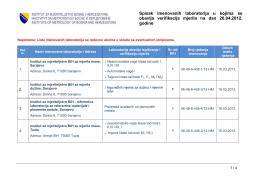 Spisak imenovanih laboratorija u kojima se obavlja verifikacija