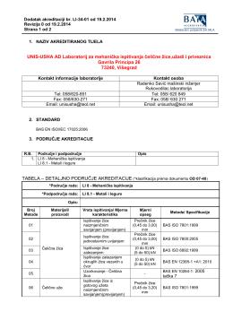 UNIS-USHA AD Laboratorij za mehanička ispitivanja čelične