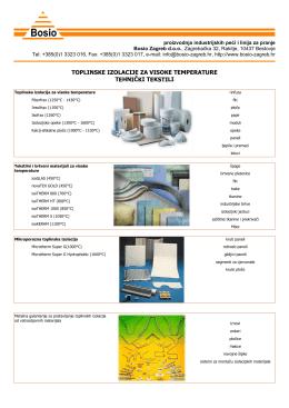 Izolacioni materijal za visoke temperature