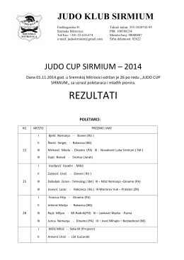 REZULTATI - Judo klub Sirmium