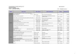 Sponzorisani stručni skupovi 2011. u zemlji i inostranstvu