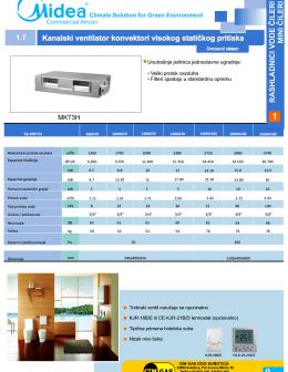 1.7 Kanalski ventilator konvektori visokog statičkog pritiska