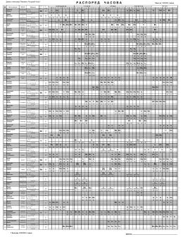 "Распоред часова 2014/15 - Девета гимназија ""Михаило"