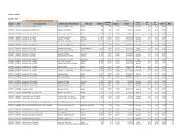 LOT 01 Lista A kompletno vrednovanje
