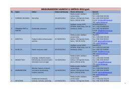 MEĐUNARODNI SAJMOVI U GRCKOJ 2012.pdf