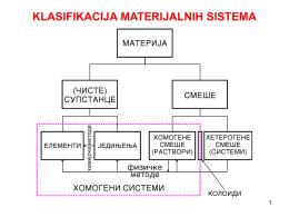 02_Materijalni sistemi.pdf