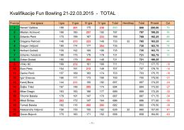 Kvalifikacije - Bowling Savez Srbije