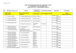 Spisak MKO iz federacije za 04 04. 2013