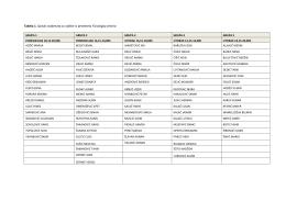 Spisak studenata za predmet Fiziologija drveća