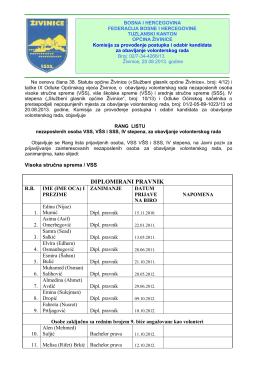 Rang lista volonteri 2013 -novi