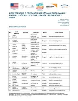 Učesnici konferencije Kontakt lista