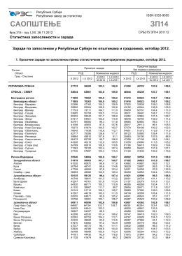 Zarade po zaposlenom u Republici Srbiji po opštinama i gradovima