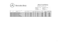 Specijalist za Mercedes-Benz
