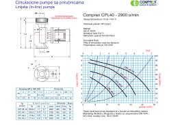 Preuzmi dijagram u pdf formatu