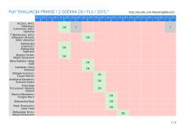 Распоред евалуација 2 ДС 2015.