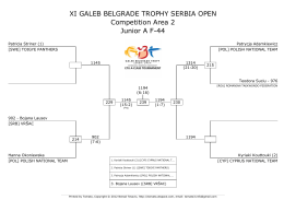 XI GALEB BELGRADE TROPHY SERBIA OPEN Competition Area 2