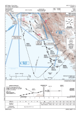 INSTRUMENT APPROACH CHART – ICAO TIVAT NDB