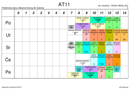 raspored odelenja