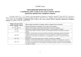 Обједињени списак прилога одлуке 11 04 2015