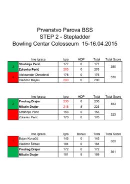 Prvenstvo Parova BSS STEP 2 - Stepladder Bowling Centar