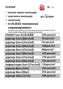 усјепор 2см (30кг/м3)