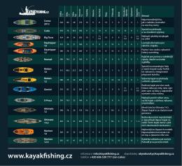 www.kayakfishing.cz