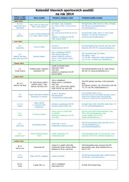 Kalendář hlavních sportovních soutěží na rok 2014