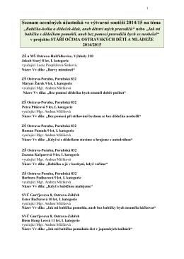 Seznam oceněných účastníků ve výtvarné soutěži 2014/15 na téma