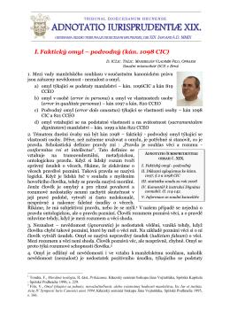 I. Faktický omyl – podvodný (kán. 1098 CIC)