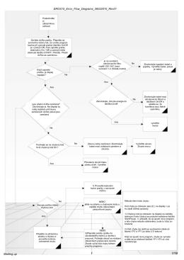 servisní manual WNF8407A.pdf