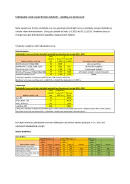 Nabídka individuálních cen elektřiny a plynu pro farníky.