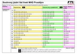 Souhrnný jízdní řád linek MHD Prostějov