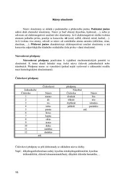 16 Názvy sloućenin Název slouţeniny se skládá z podstatného a