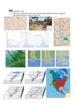 39) Hydrosféra - řeky • Základní charakteristiky říčního toku, dělení