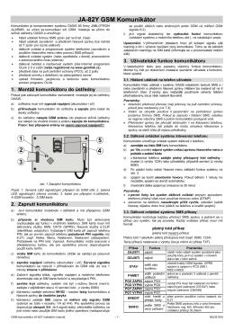 JA-82Y - GSM Komunikátor - instalační manuál