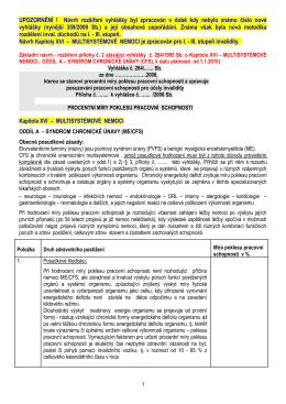 ZDE - ME/CFS.cz